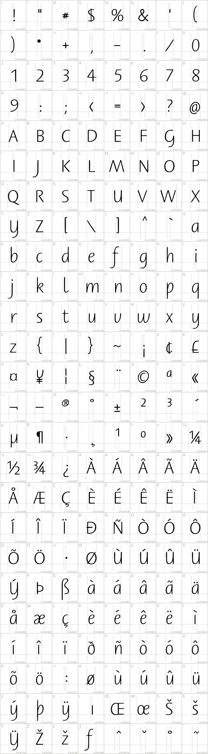 berner-basisschrift.basisschrift1.character-map-1