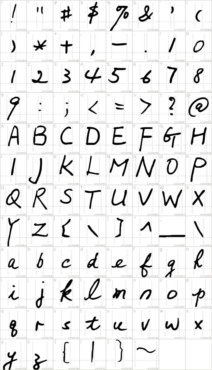 mumsies.regular.character-map-1