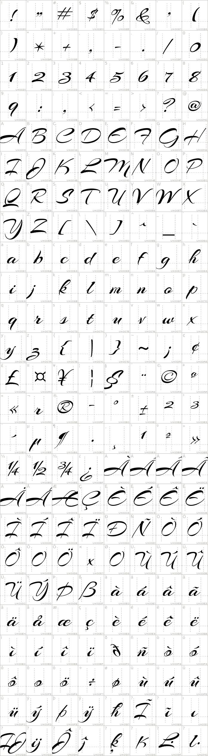 arizonia.regular.character-map-1