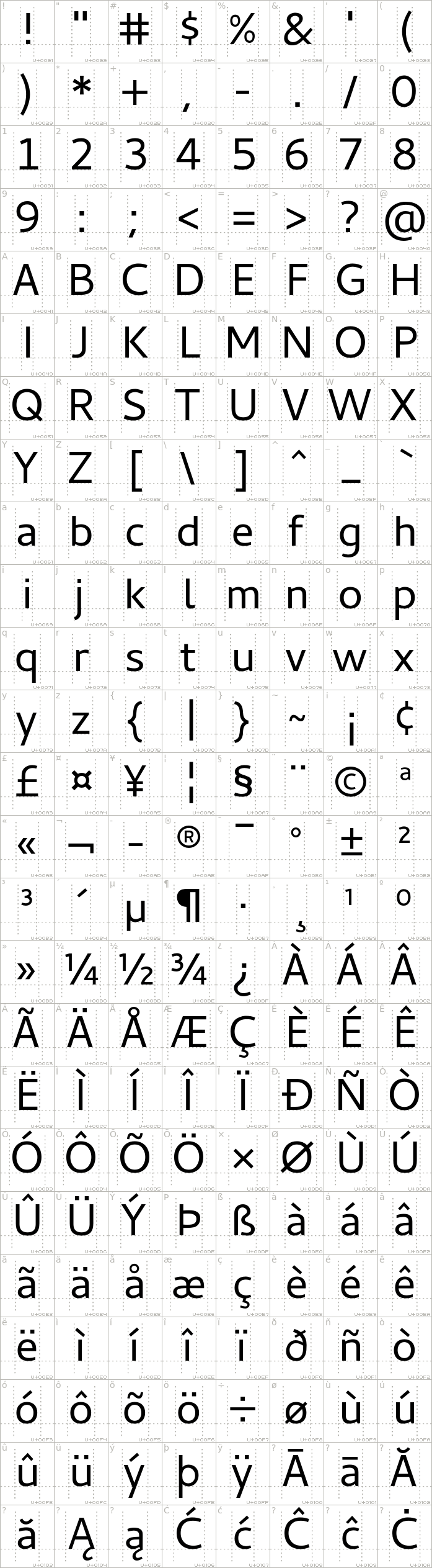 cantarell.regular.character-map-1