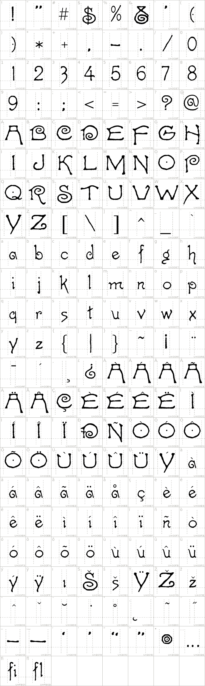 caprice.medium.character-map-1