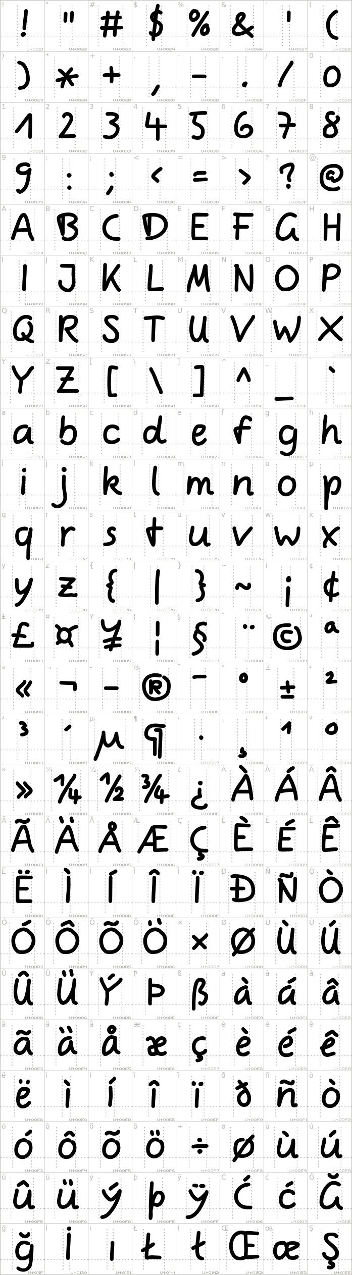 comic-jens.jens.character-map-1