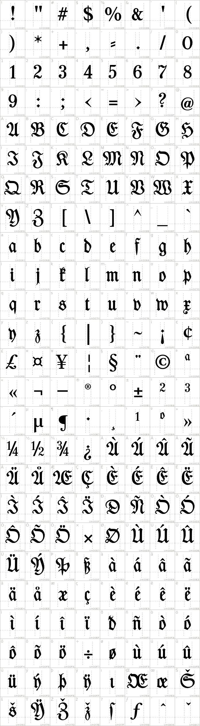 des-malers-fraktur.regular.character-map-1