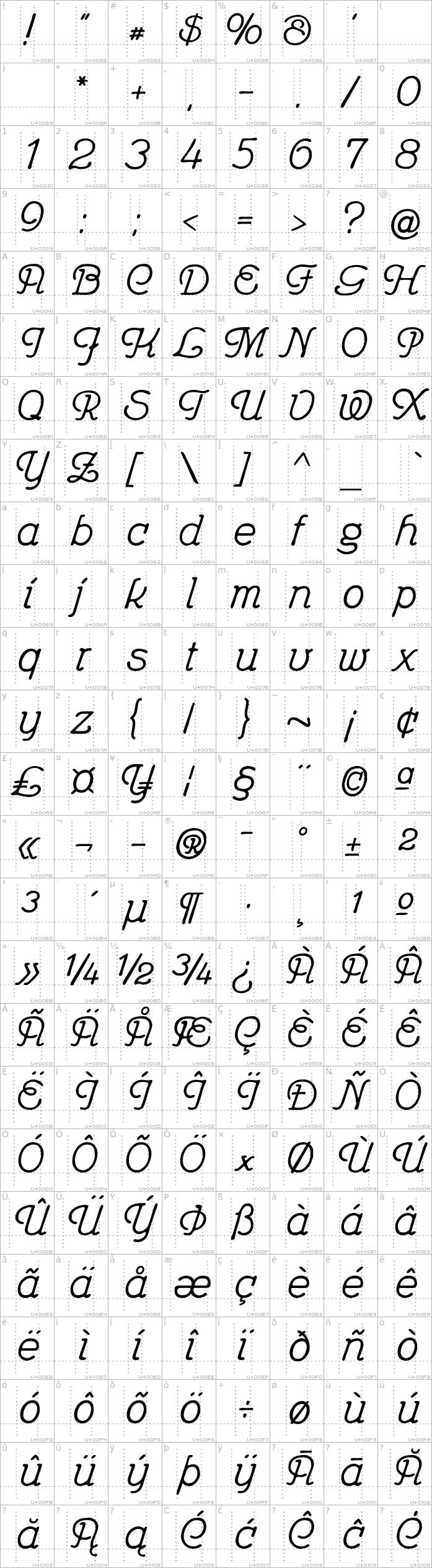 feronia.regular.character-map-1