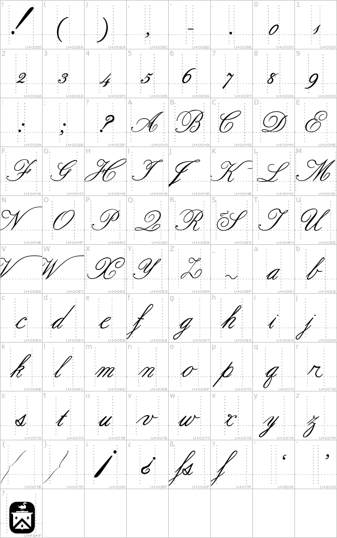 formal-script.medium.character-map-1