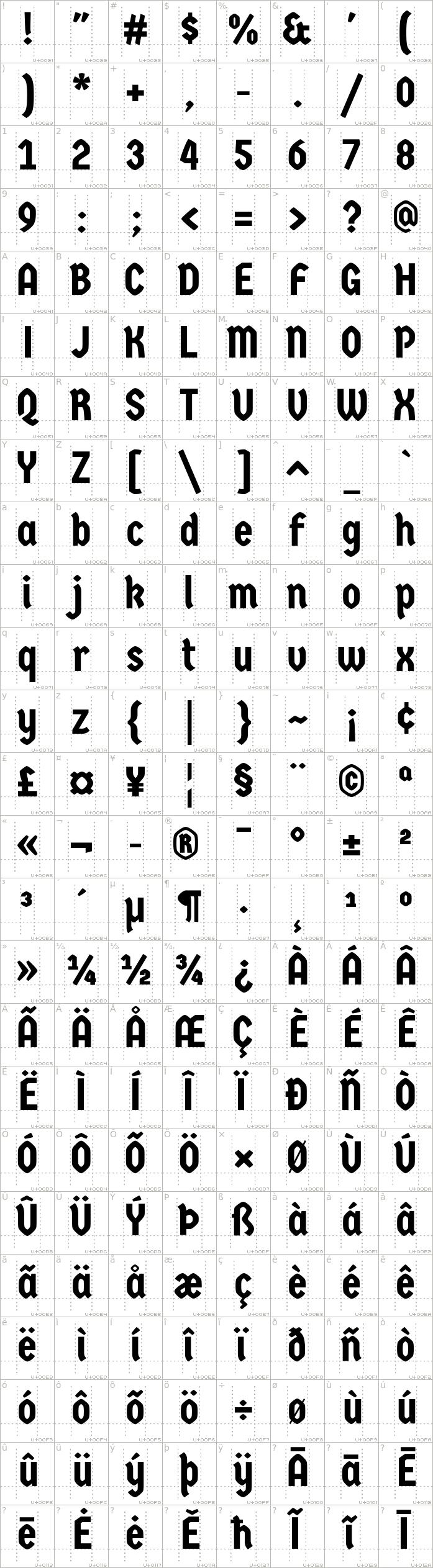 germania-one.regular.character-map-1
