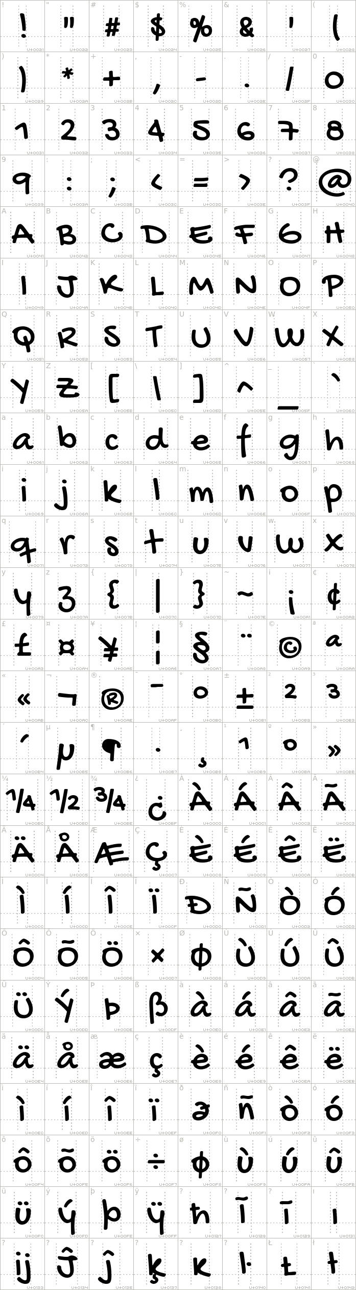 gochi-hand.regular.character-map-1
