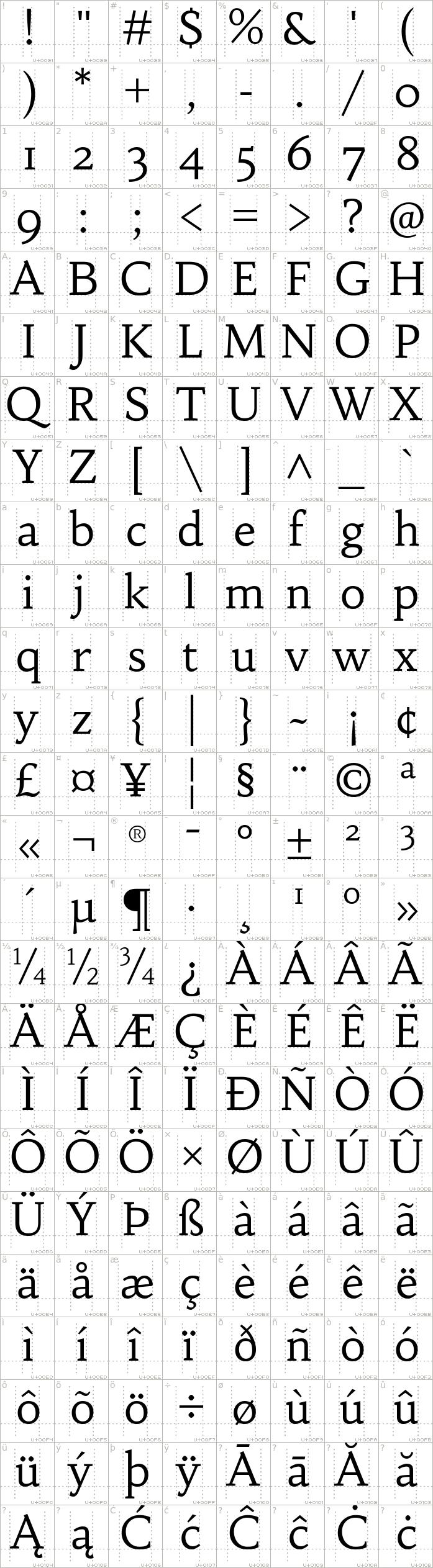 habibi.regular.character-map-1