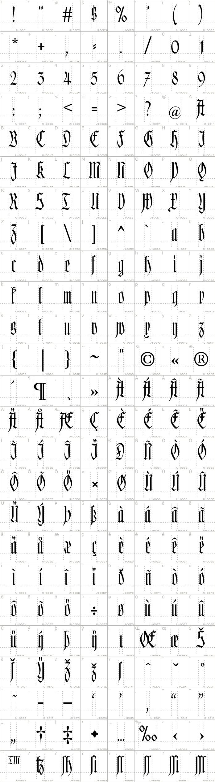 hofstaetten.hofstaetten.character-map-1