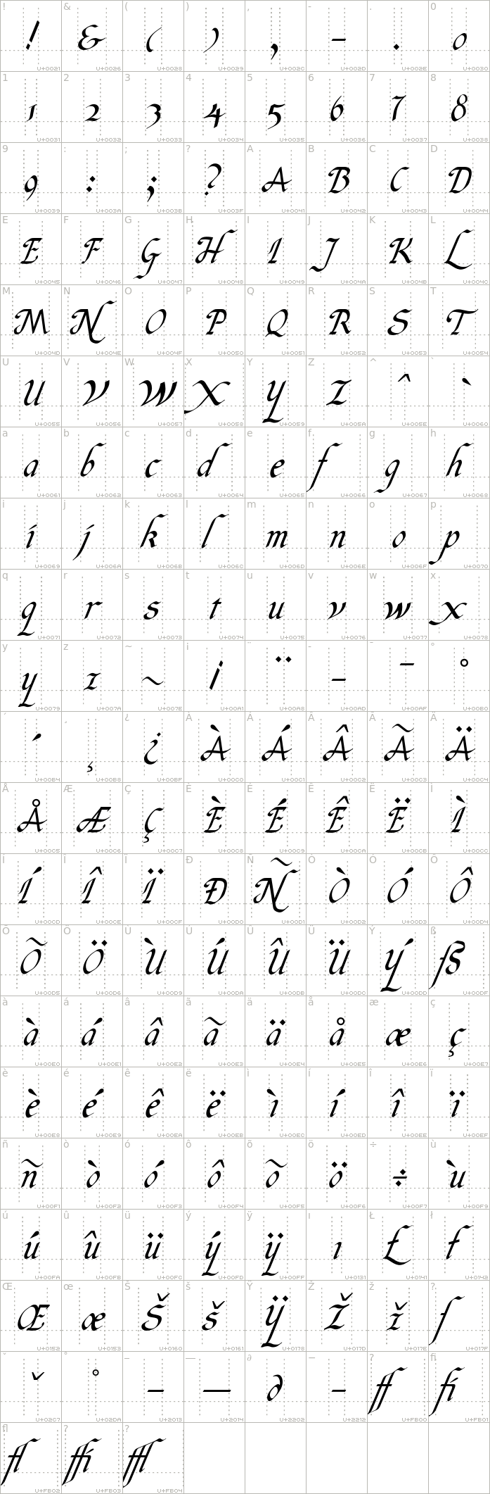 italic-hand.medium.character-map-3232