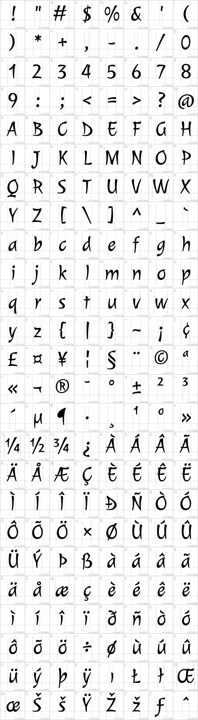 julee.regular.character-map-1