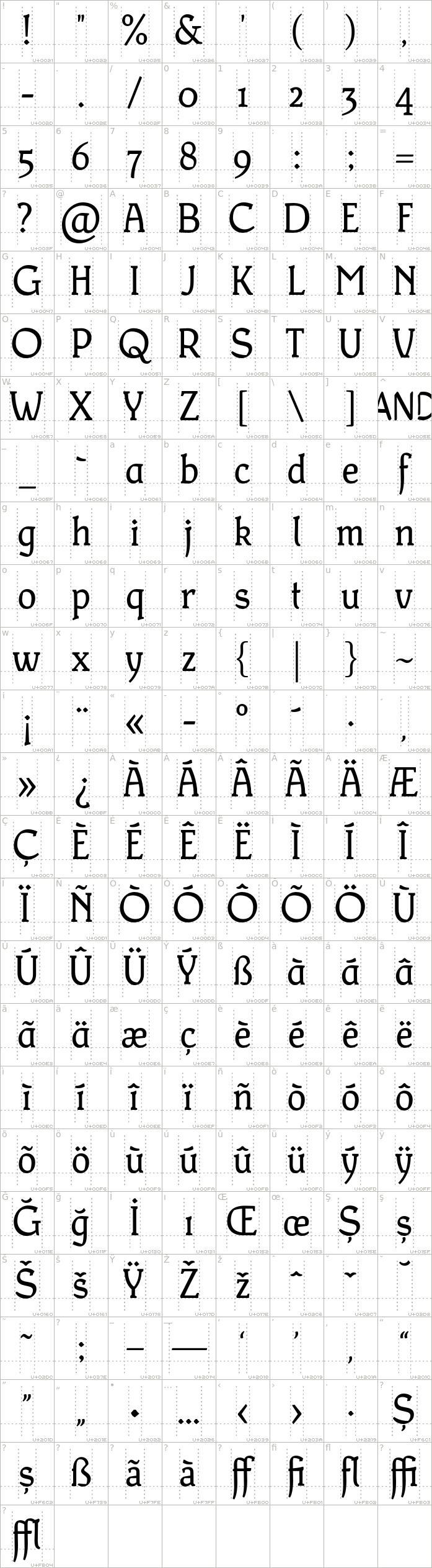 kaya.medium.character-map-1