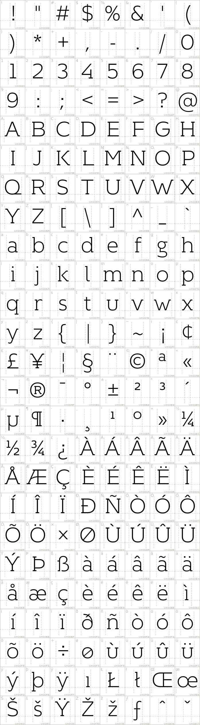 kontrapunkt-bob.light.character-map-1