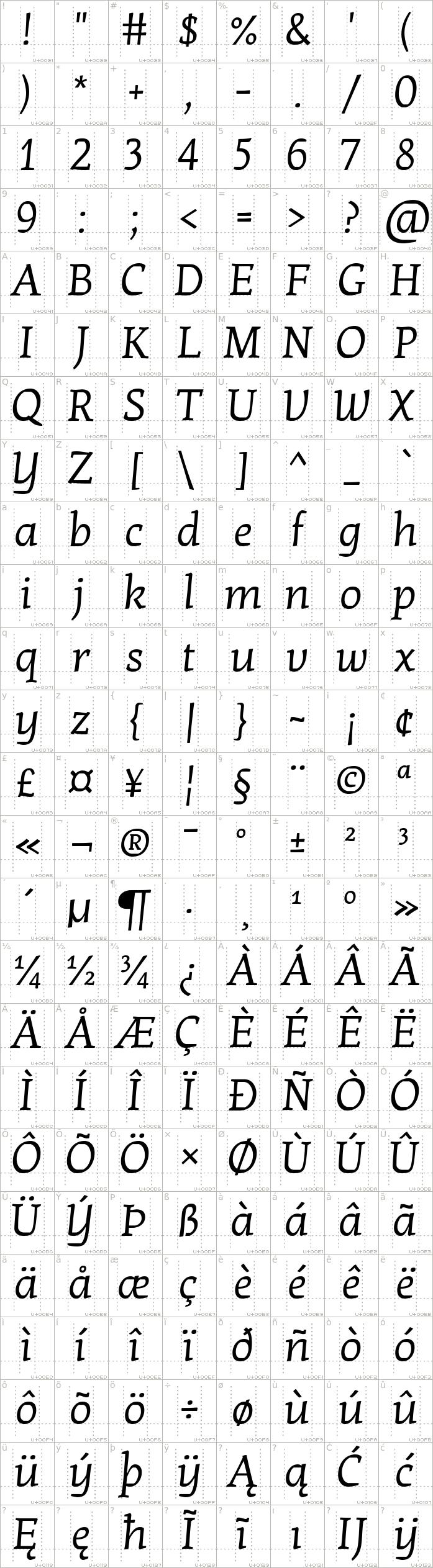kotta-one.regular.character-map-1