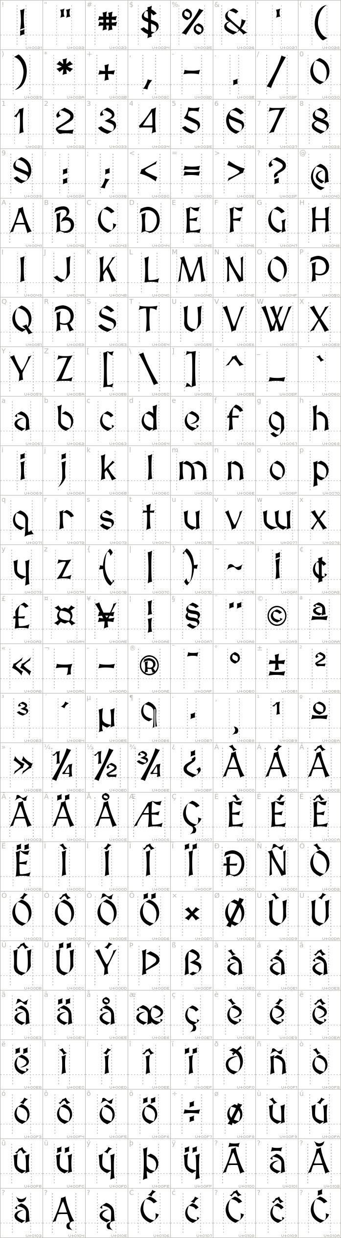 medievalsharp.regular.character-map-1