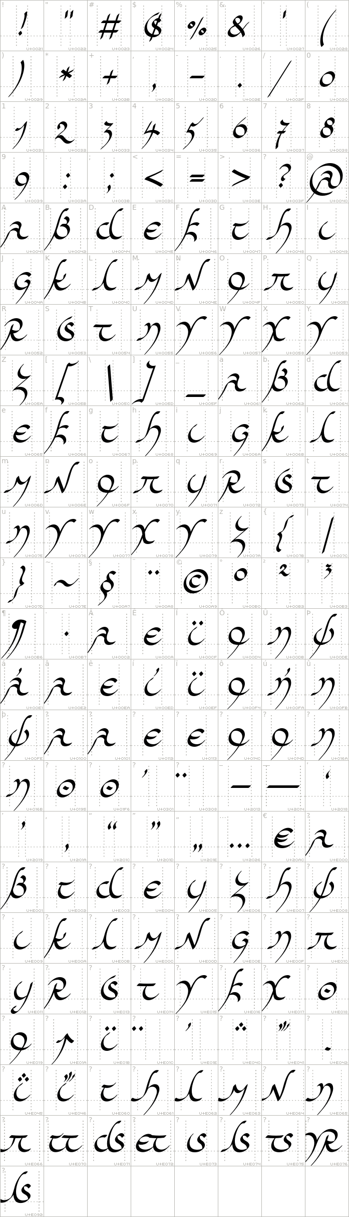 midjungards.italic.character-map-1