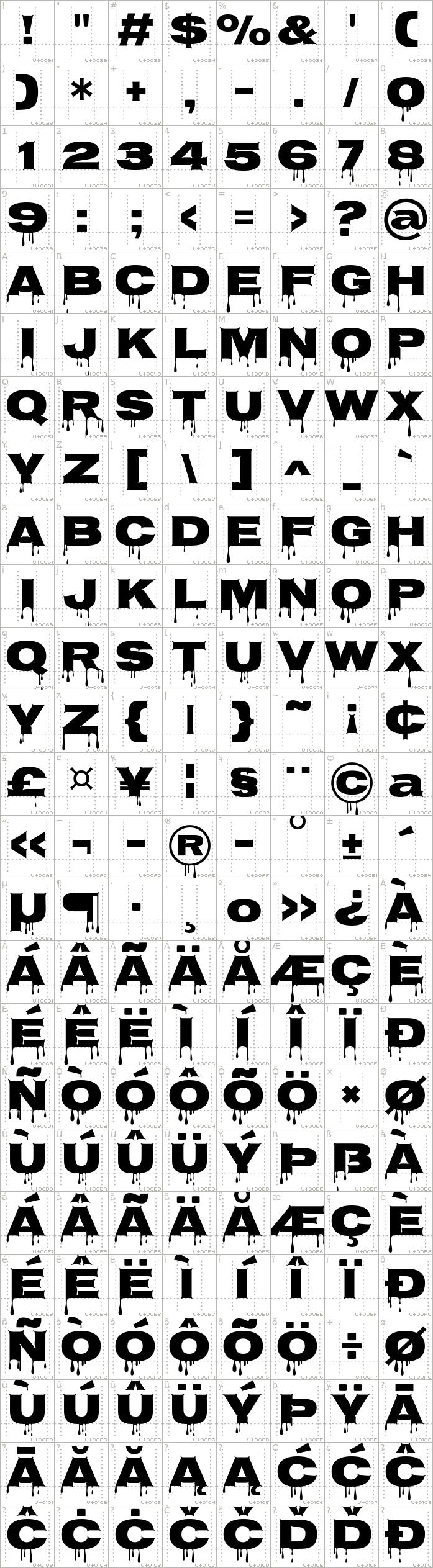nosifer.regular.character-map-1