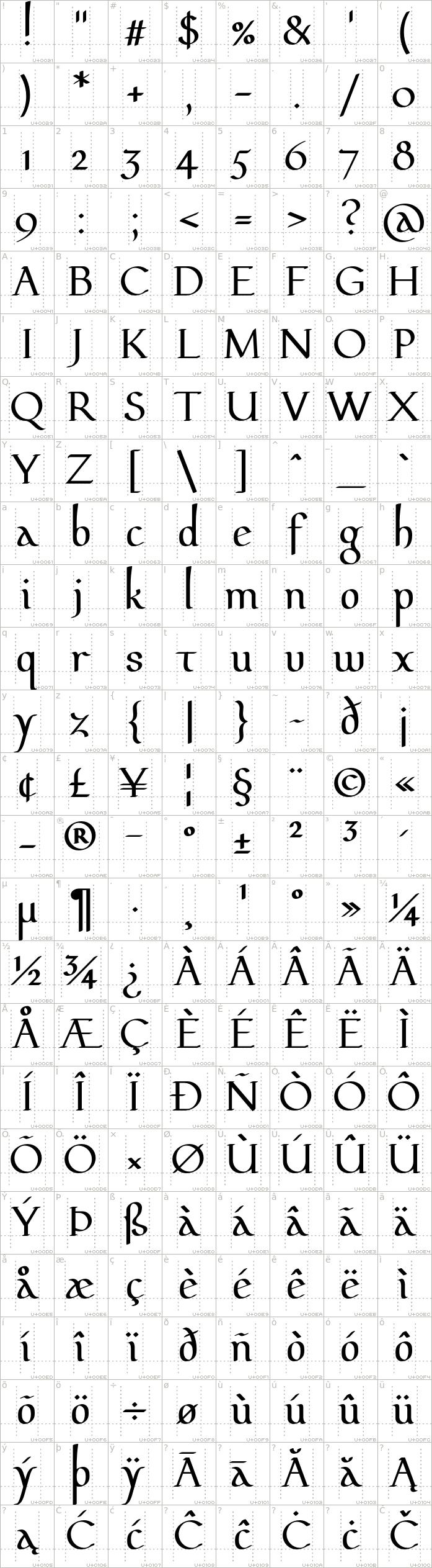 pfeffer-mediaeval.regular.character-map-1