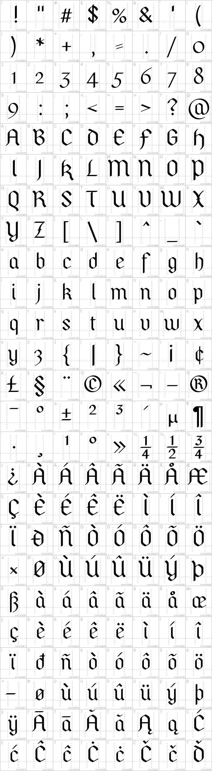 pfeffer-simpelgotisch.regular.character-map-1