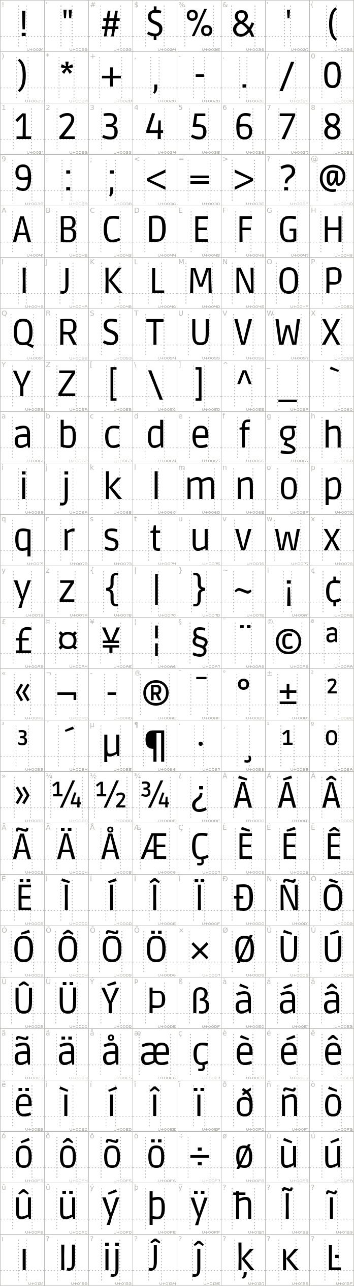 ruda.regular.character-map-1