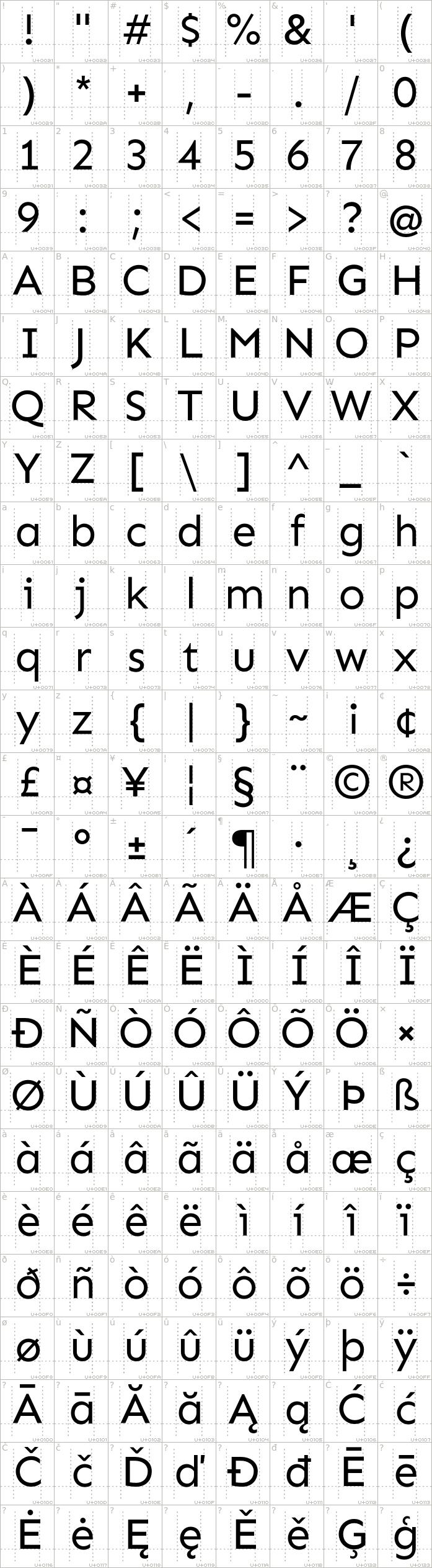 sen.regular.character-map-1