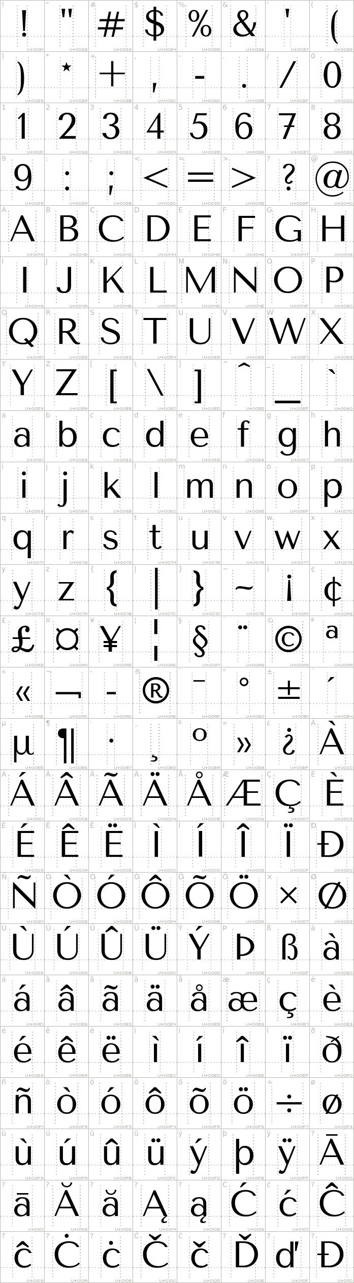 tenor-sans.regular.character-map-1
