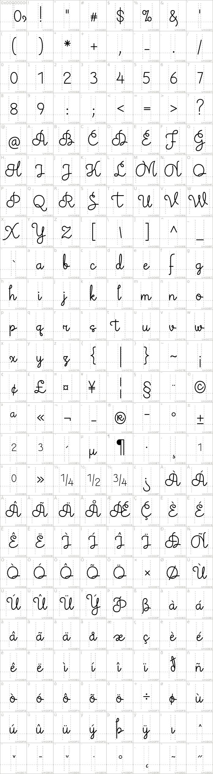 theodista-decally.regular.character-map-1