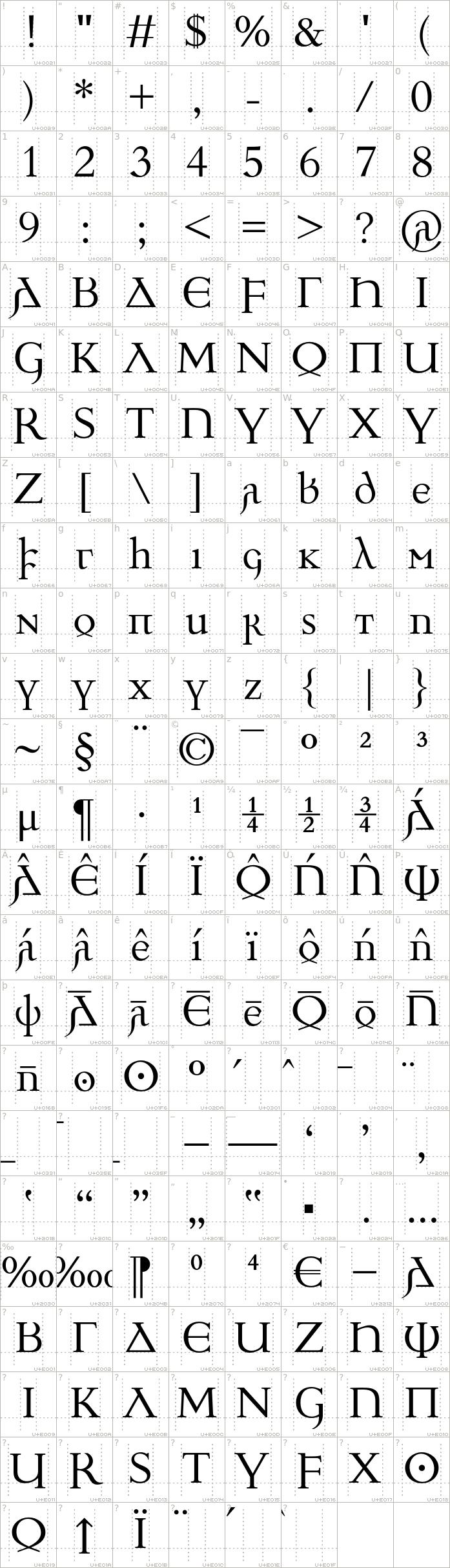 ulfilas.normal.character-map-1