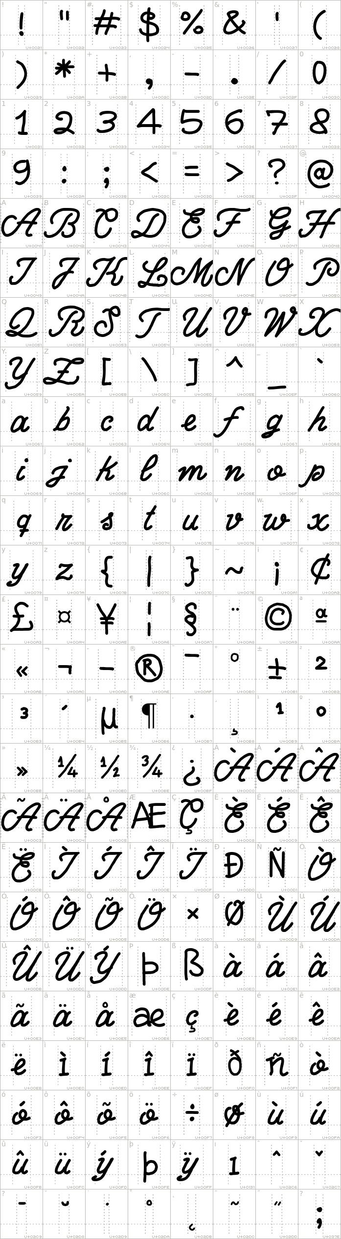 write-righ-script.regular.character-map-1