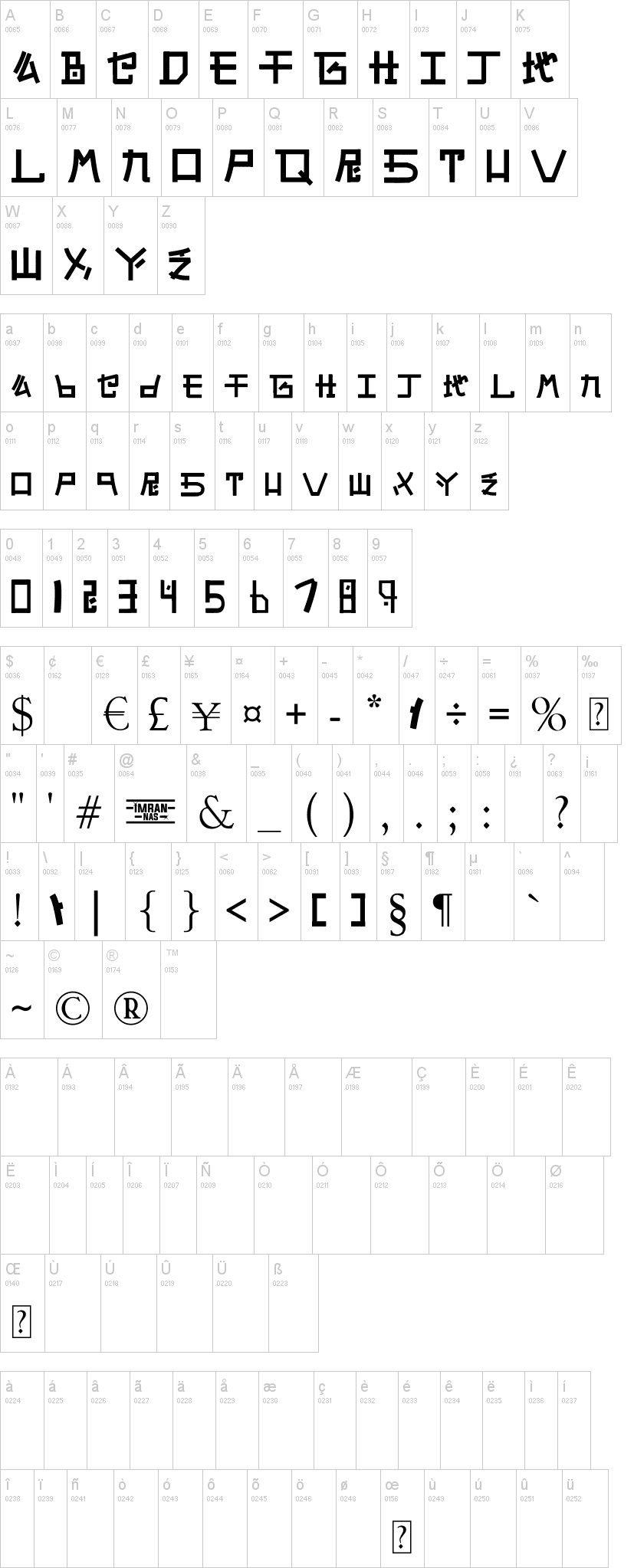 alphabet_snk_by_pmpeps0