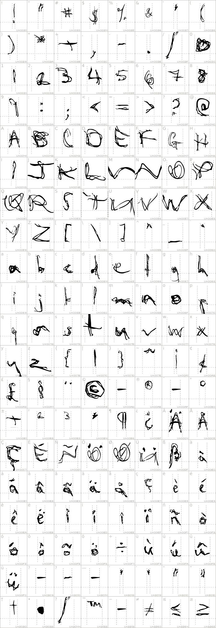 dispose101.regular.character-map-1