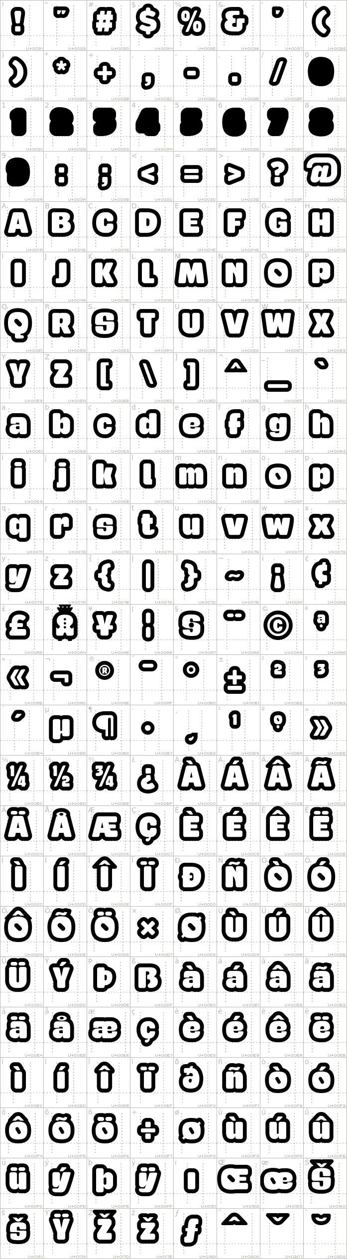 gaban.regular.character-map-1
