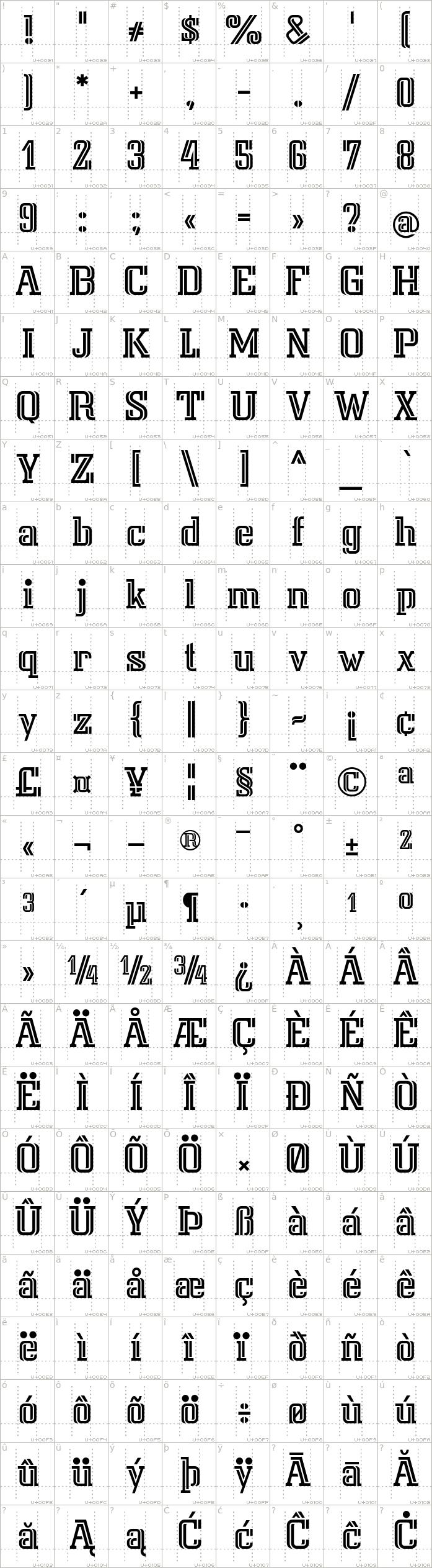 isar-cat.regular.character-map-1
