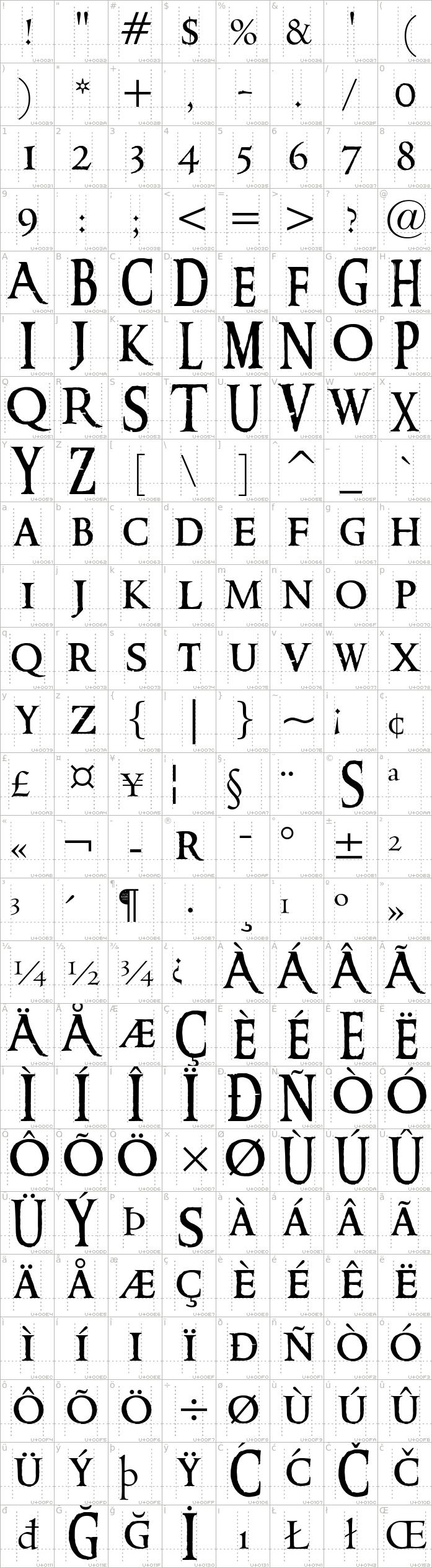 ringbearer.medium.character-map-1