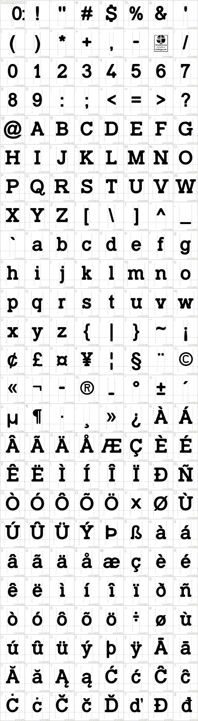 typoslab-irregular.demo.character-map-1