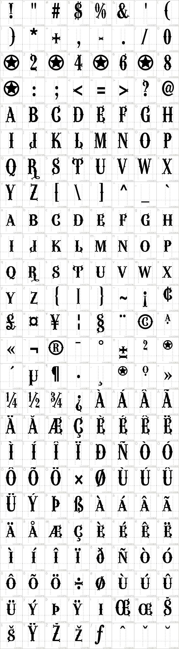 wacamoler-caps.regular.character-map-1