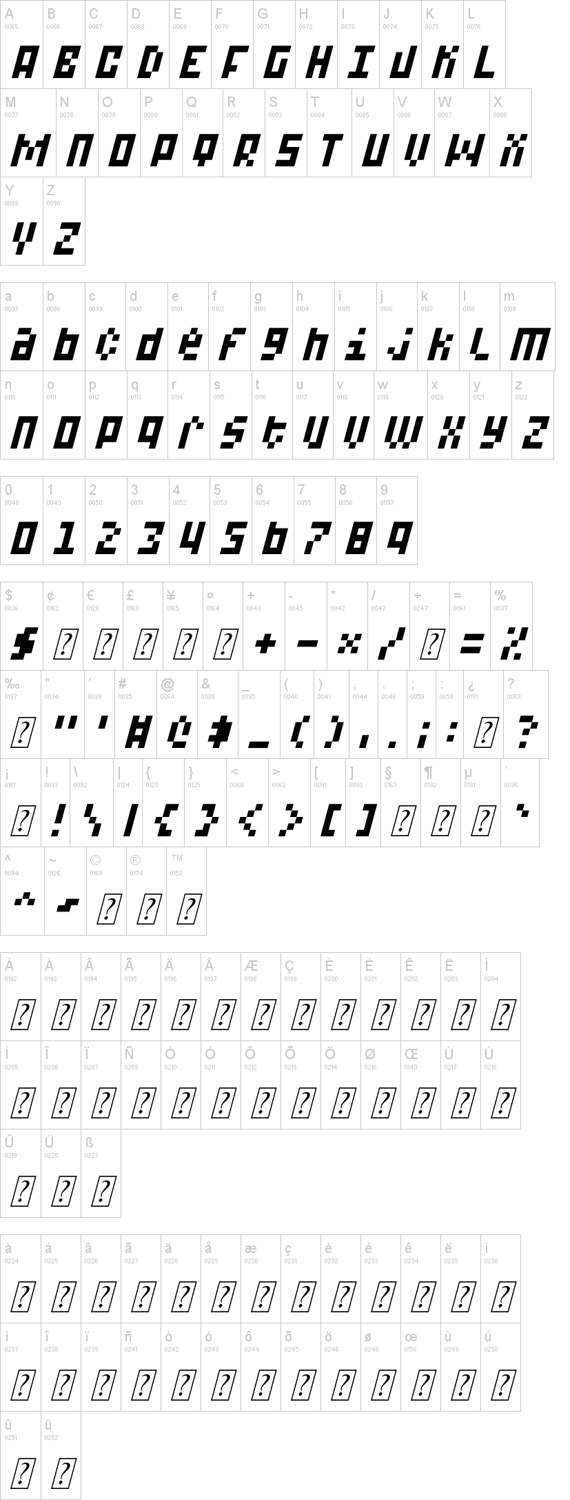 a_15_bit0
