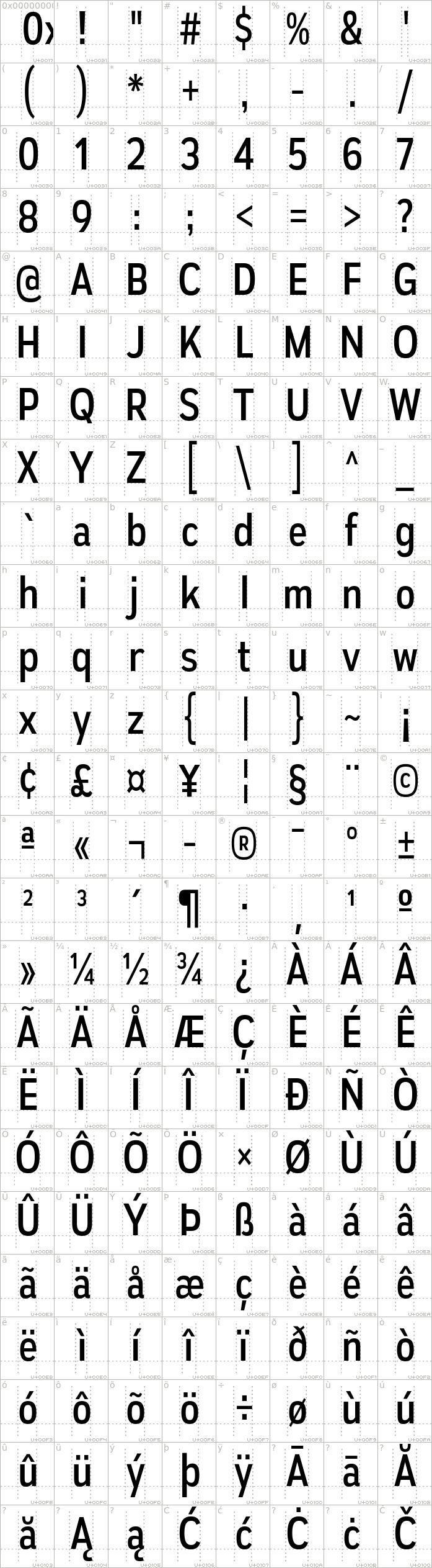 autoradiographic.regular.character-map-1