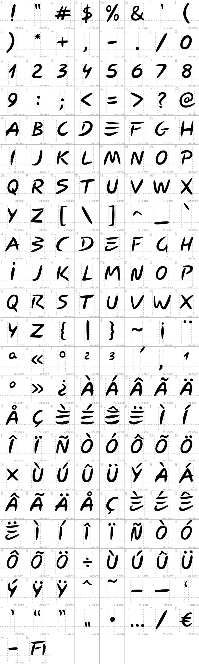 carybe.regular.character-map-1