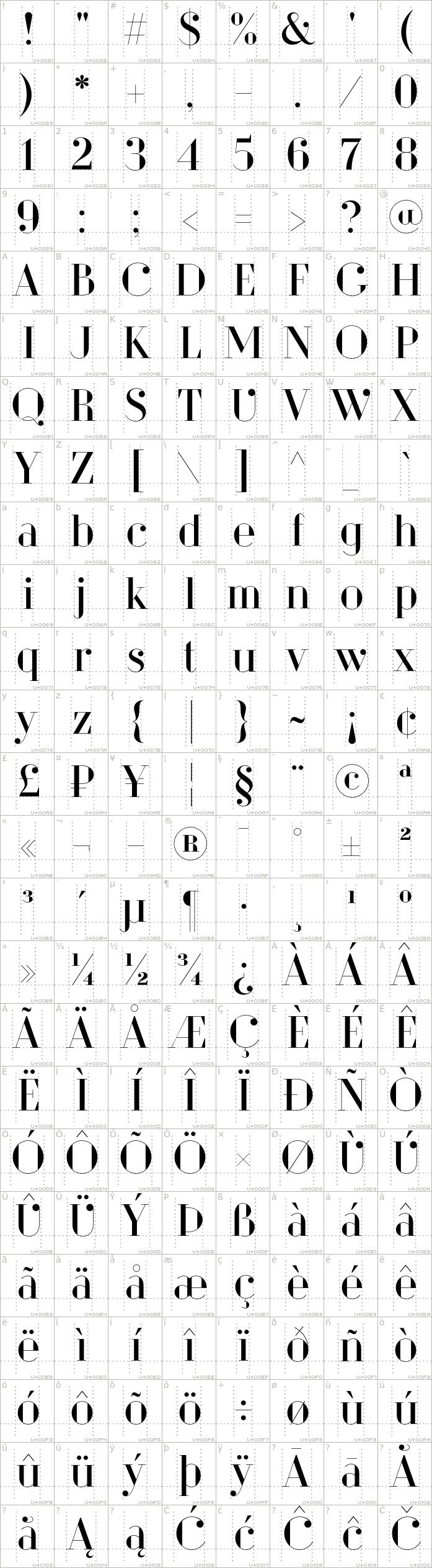 dita-sweet.regular.character-map-1