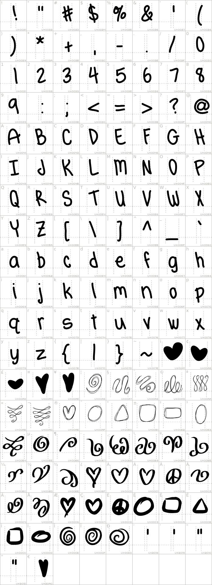hgtenderfoot.medium.character-map-1