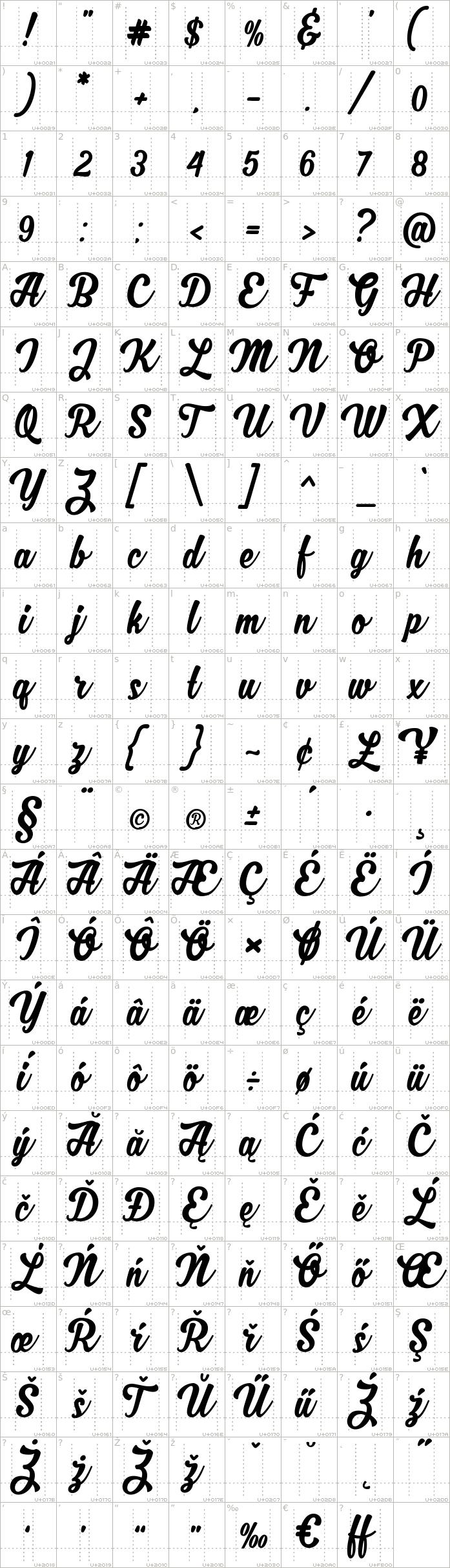 mj-zhafira-demo.regular.character-map-1 (1)