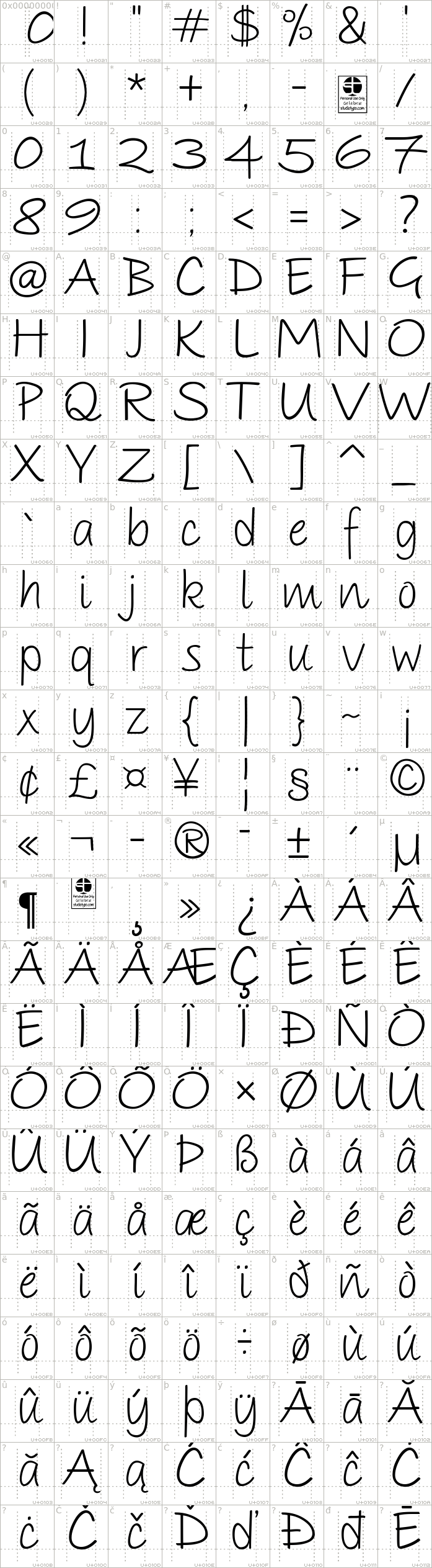 parole-script.demo.character-map-1