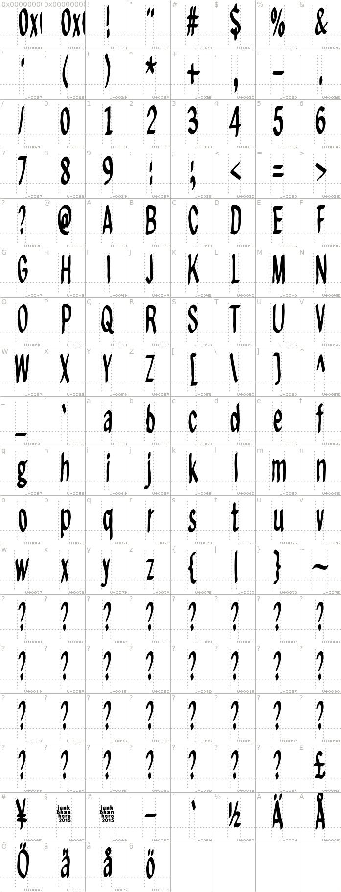 regurgance.regular.character-map-1