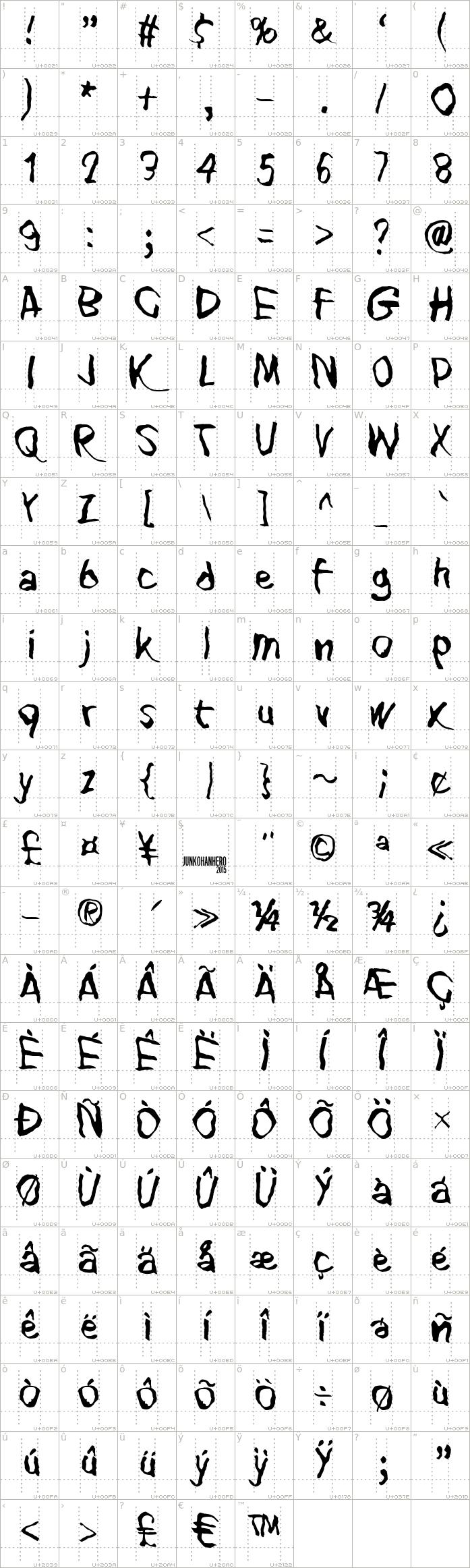blank-eye.regular.character-map-1