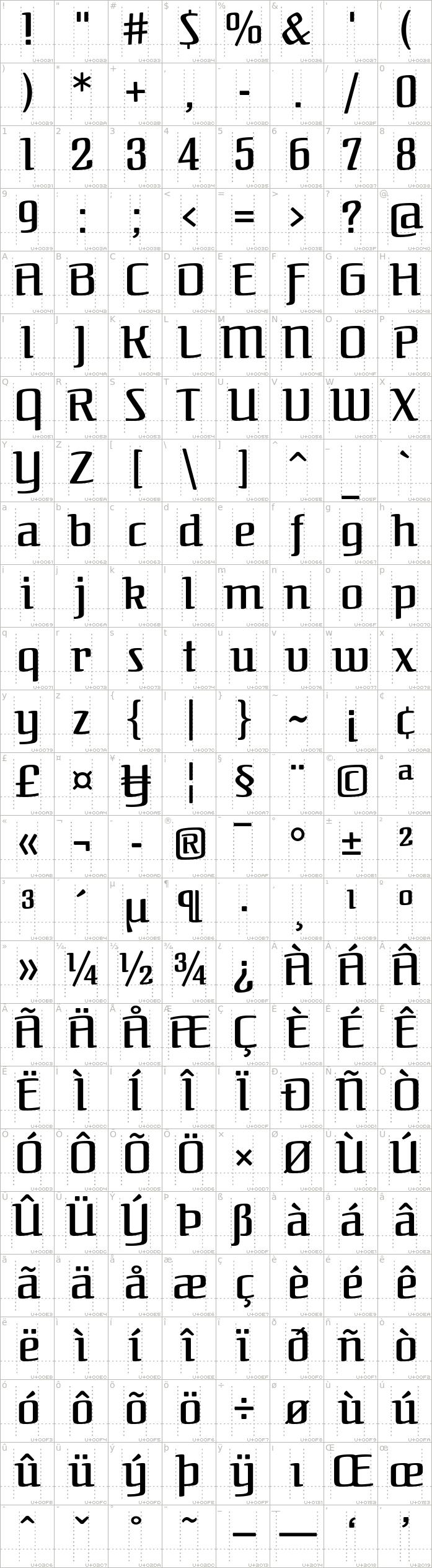 federant.medium.character-map-1
