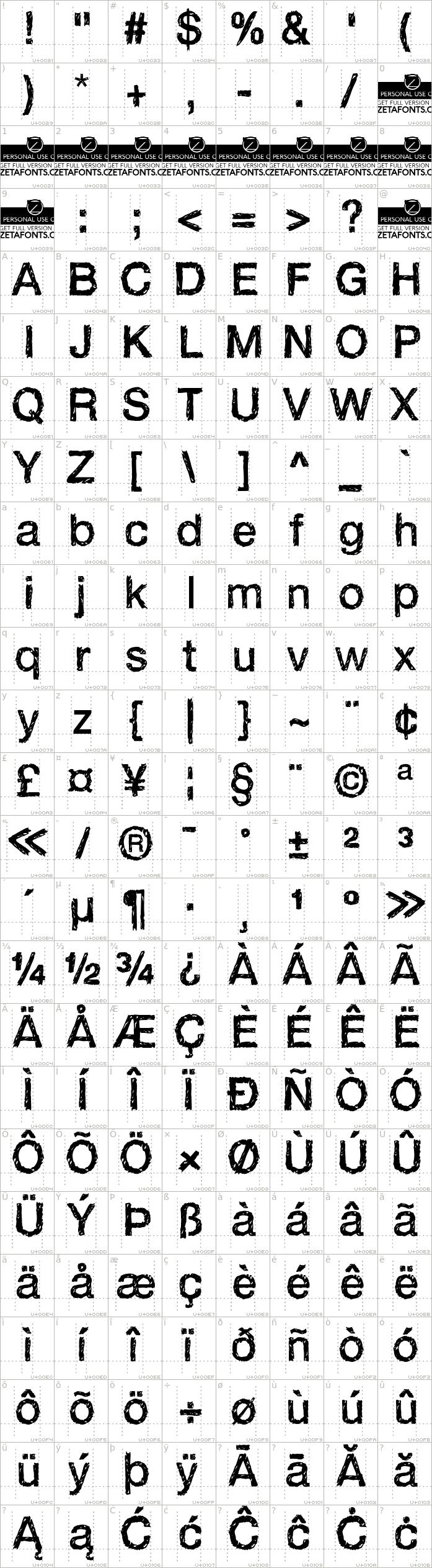 handvetica-neue.regular.character-map-1