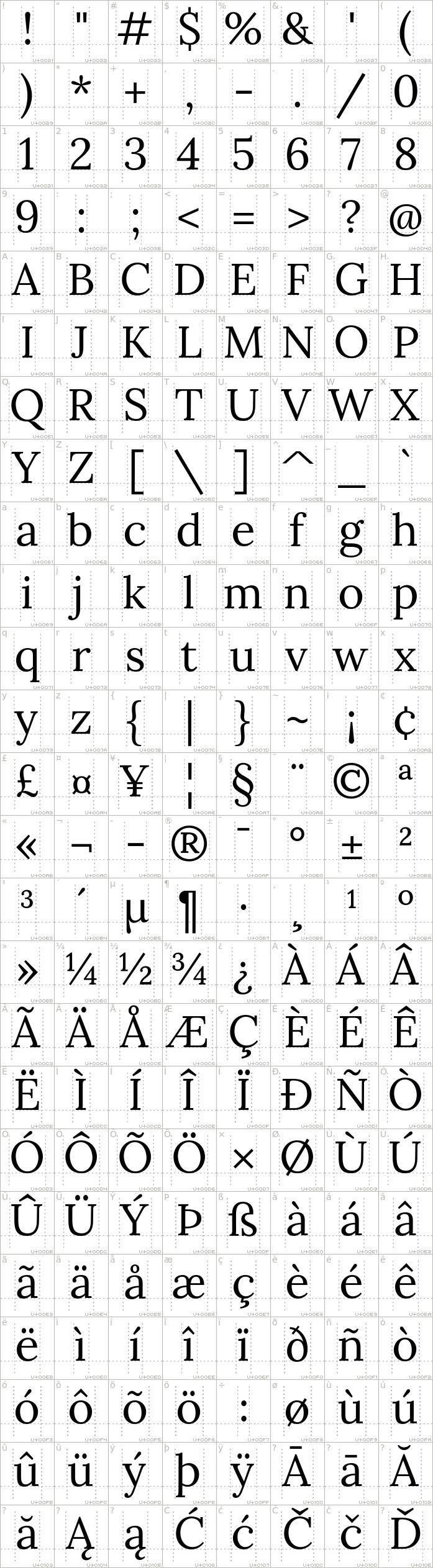 lora.regular.character-map-1