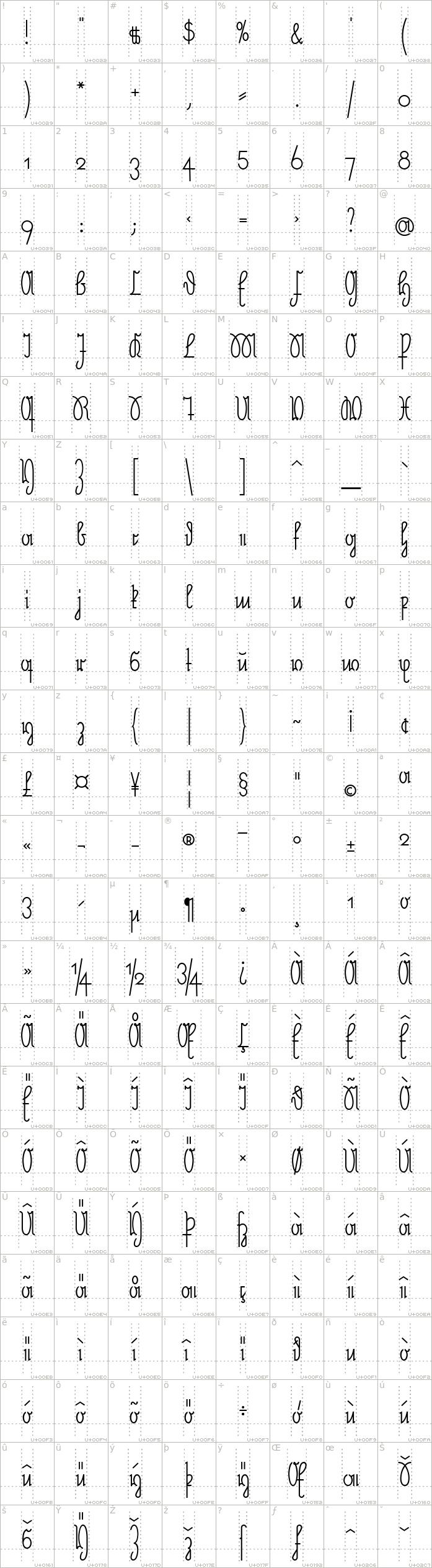 neue-rudelskopf.rudelskopf.character-map-1