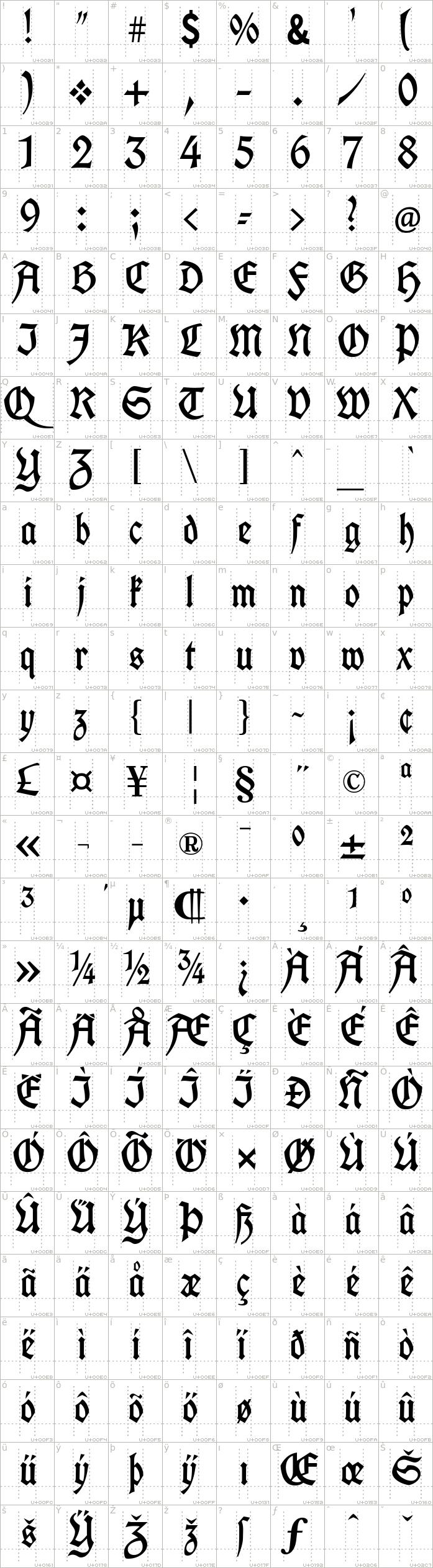 unifrakturcook.light.character-map-1